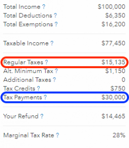 example tax refund calculation with dependents