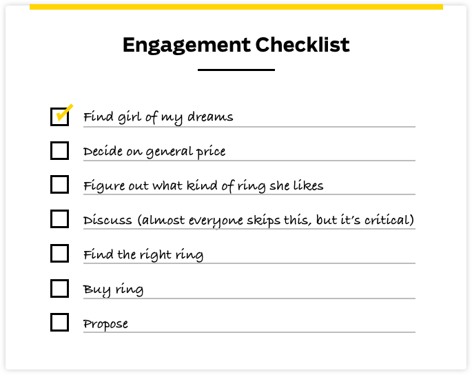 GM Engagement Checklist